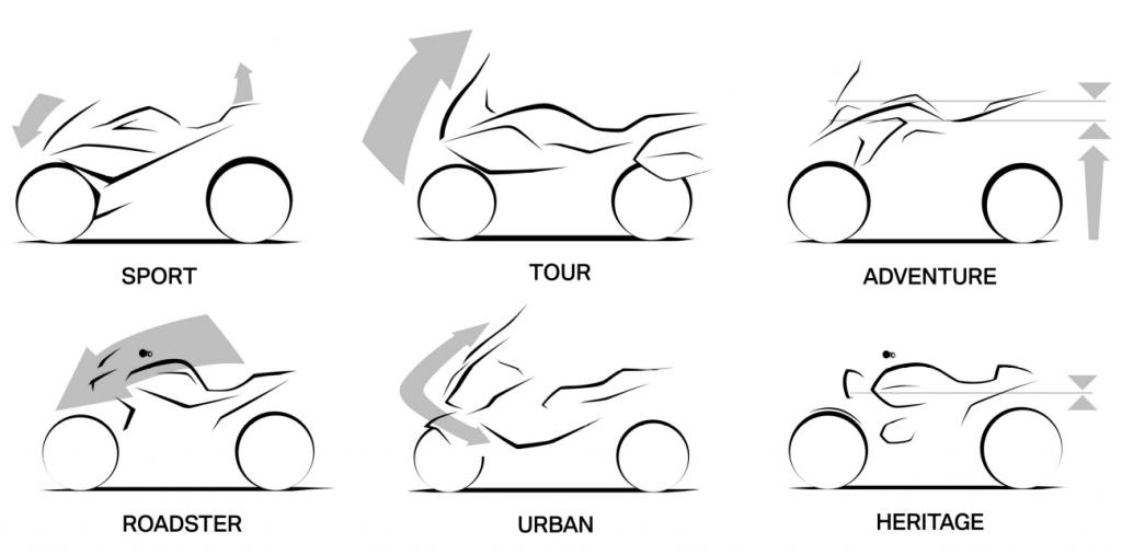 Die Proportionen folgen dem Segment (Quelle: BMW Motorrad)